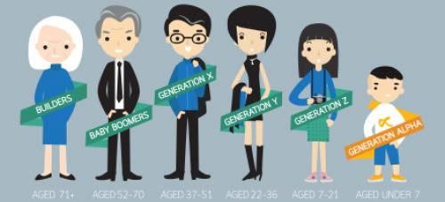 Változó igények, állandó szerepek – avagy mindenkinek ugyanazt jelenti egy jó interjú?